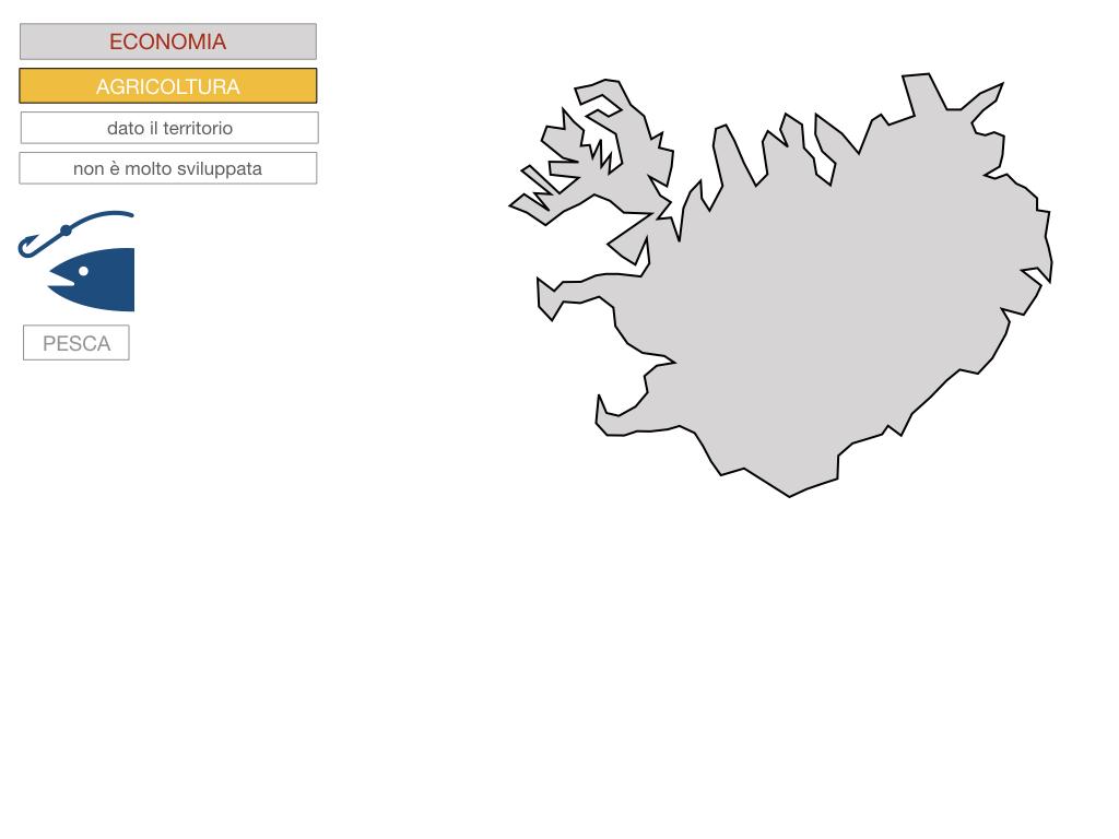 23. ISLANDA_SIMULAZIONE.102