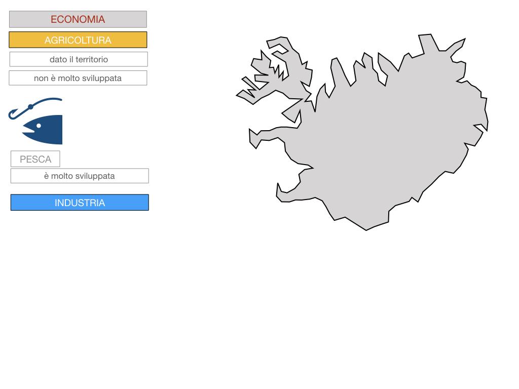 23. ISLANDA_SIMULAZIONE.104