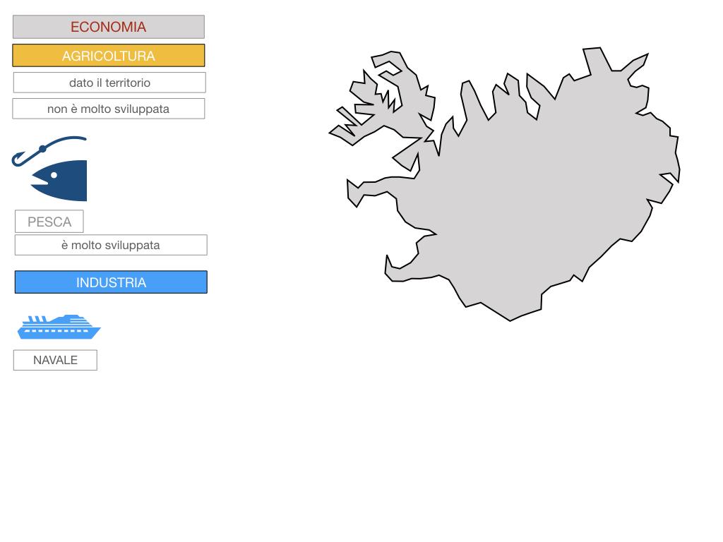 23. ISLANDA_SIMULAZIONE.105