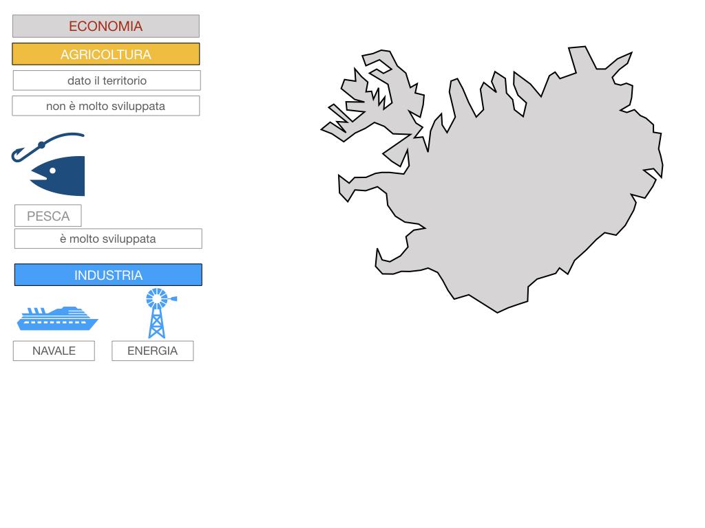 23. ISLANDA_SIMULAZIONE.106