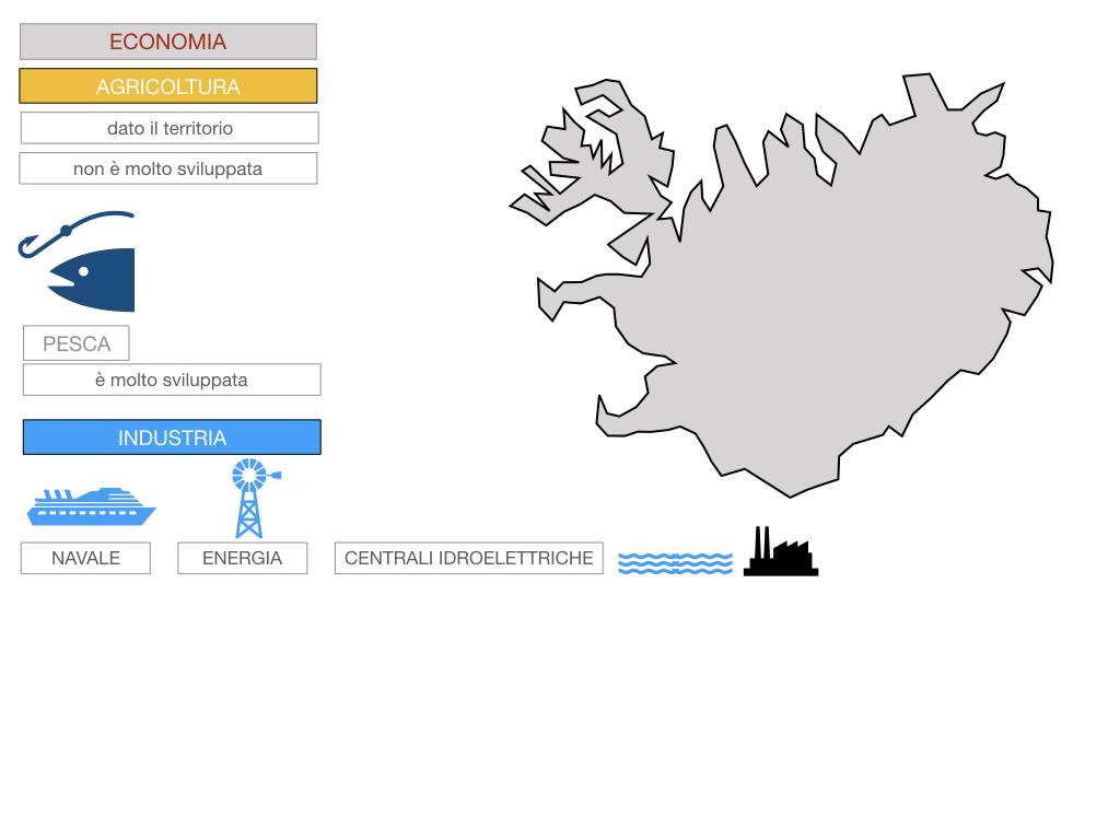 23. ISLANDA_SIMULAZIONE.107