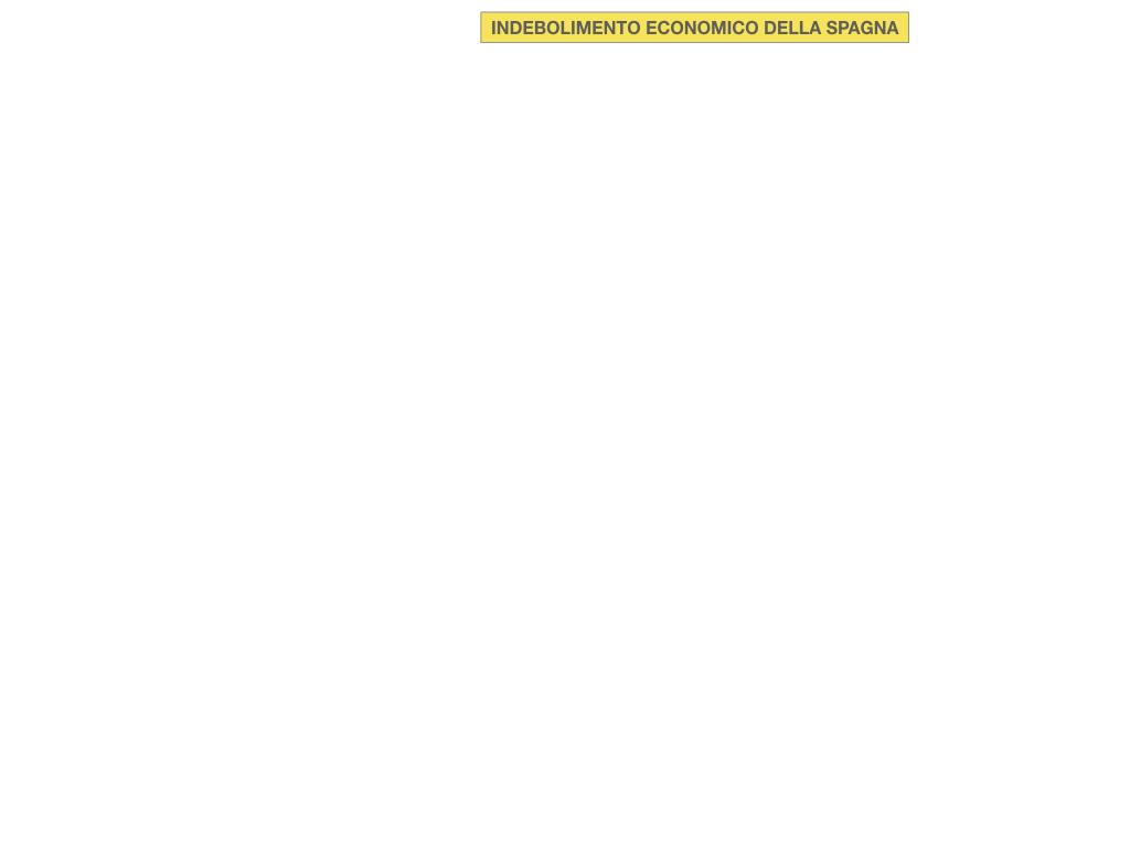 23.DIFFICOLTA' ECONOMICHEE CALO DEMOGRAFICO EUROPA_SIMULAZIONE .002
