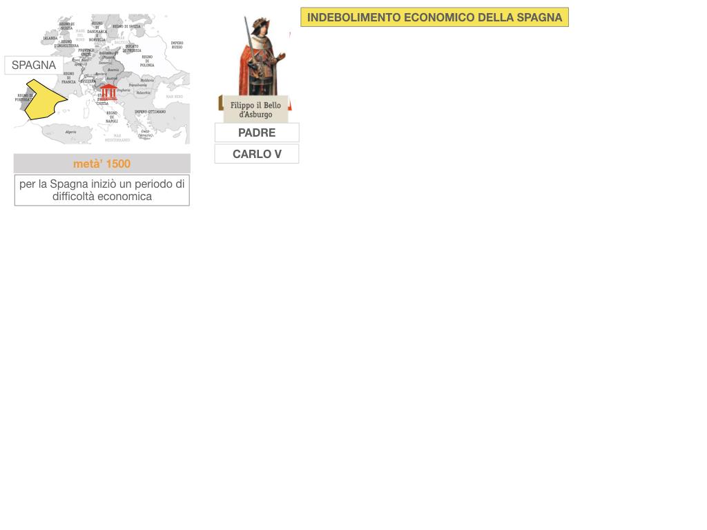 23.DIFFICOLTA' ECONOMICHEE CALO DEMOGRAFICO EUROPA_SIMULAZIONE .005