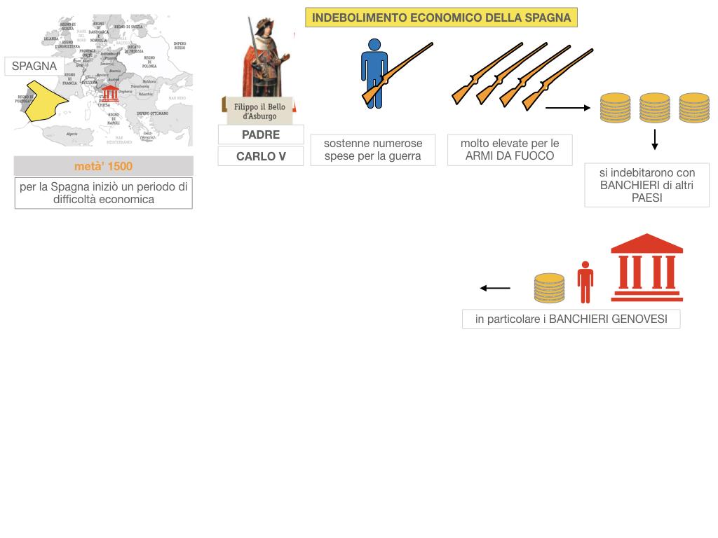 23.DIFFICOLTA' ECONOMICHEE CALO DEMOGRAFICO EUROPA_SIMULAZIONE .010