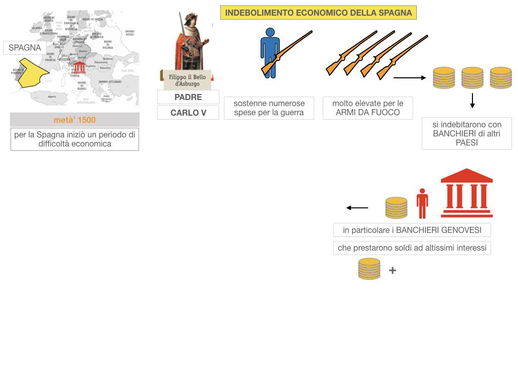 23.DIFFICOLTA' ECONOMICHEE CALO DEMOGRAFICO EUROPA_SIMULAZIONE .011