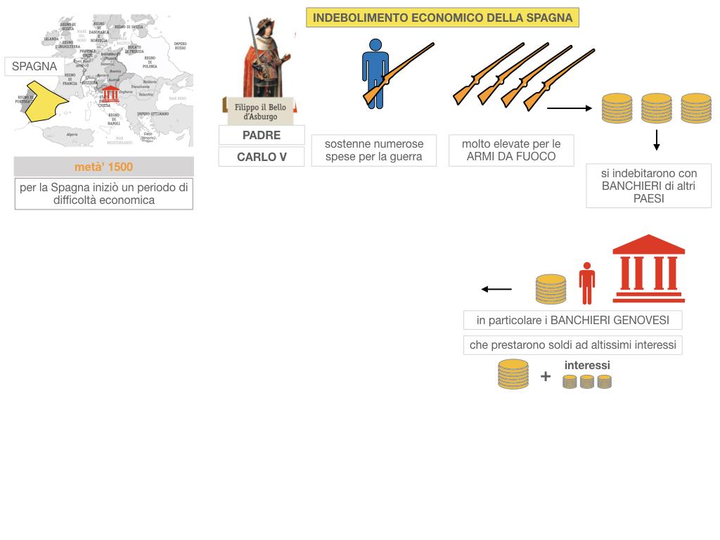 23.DIFFICOLTA' ECONOMICHEE CALO DEMOGRAFICO EUROPA_SIMULAZIONE .012