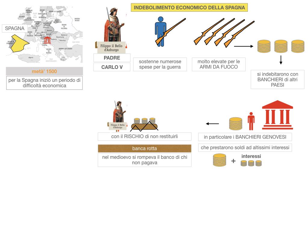23.DIFFICOLTA' ECONOMICHEE CALO DEMOGRAFICO EUROPA_SIMULAZIONE .014