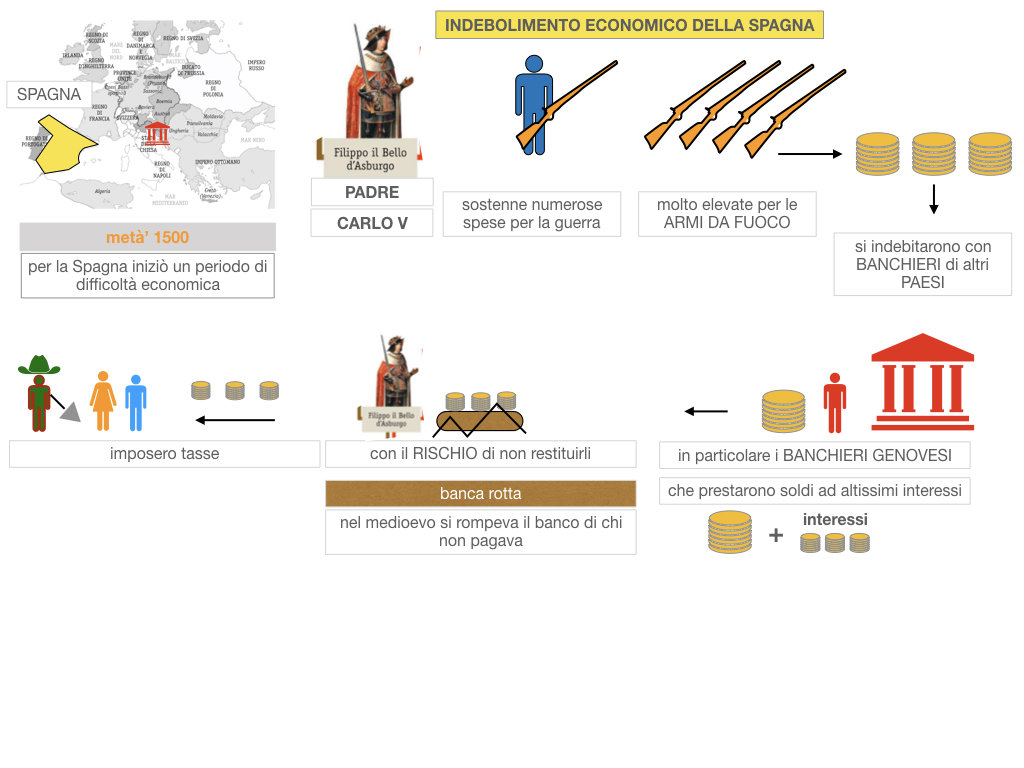 23.DIFFICOLTA' ECONOMICHEE CALO DEMOGRAFICO EUROPA_SIMULAZIONE .015