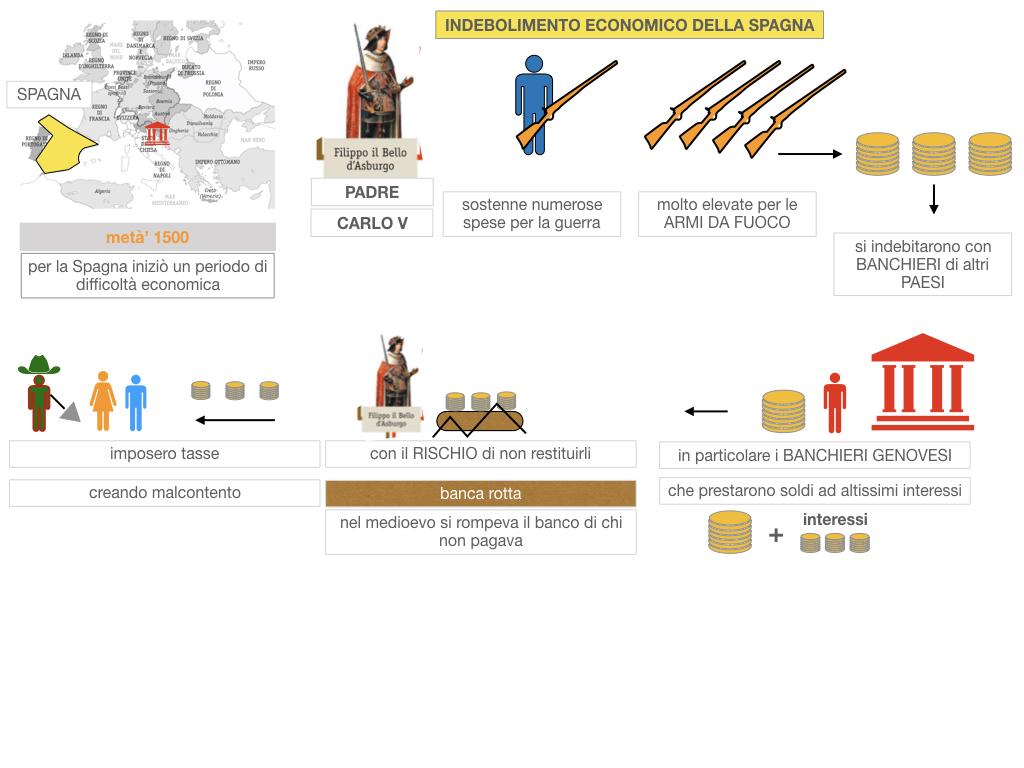23.DIFFICOLTA' ECONOMICHEE CALO DEMOGRAFICO EUROPA_SIMULAZIONE .016