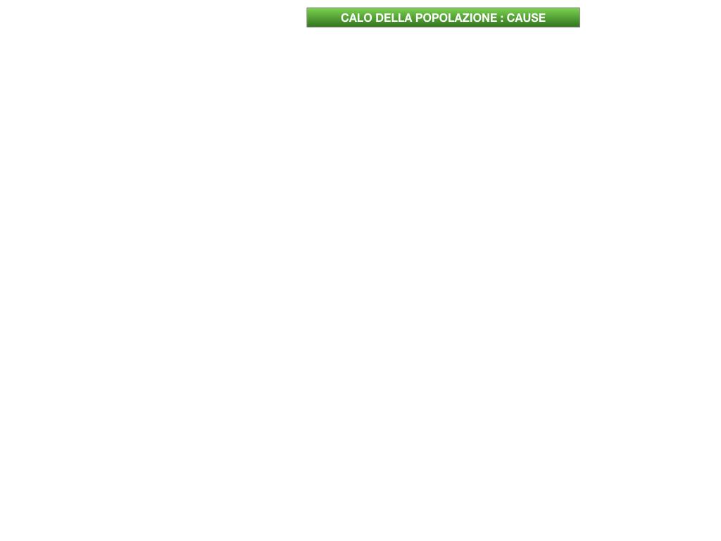 23.DIFFICOLTA' ECONOMICHEE CALO DEMOGRAFICO EUROPA_SIMULAZIONE .047