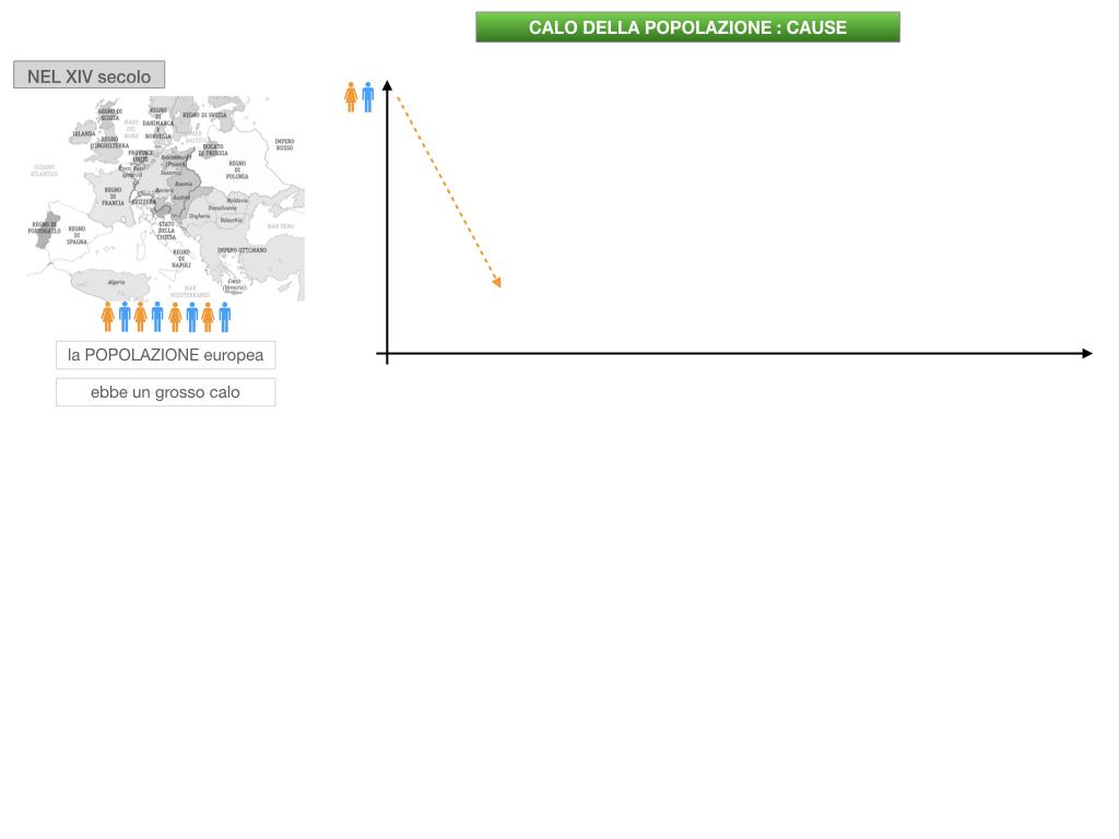 23.DIFFICOLTA' ECONOMICHEE CALO DEMOGRAFICO EUROPA_SIMULAZIONE .050