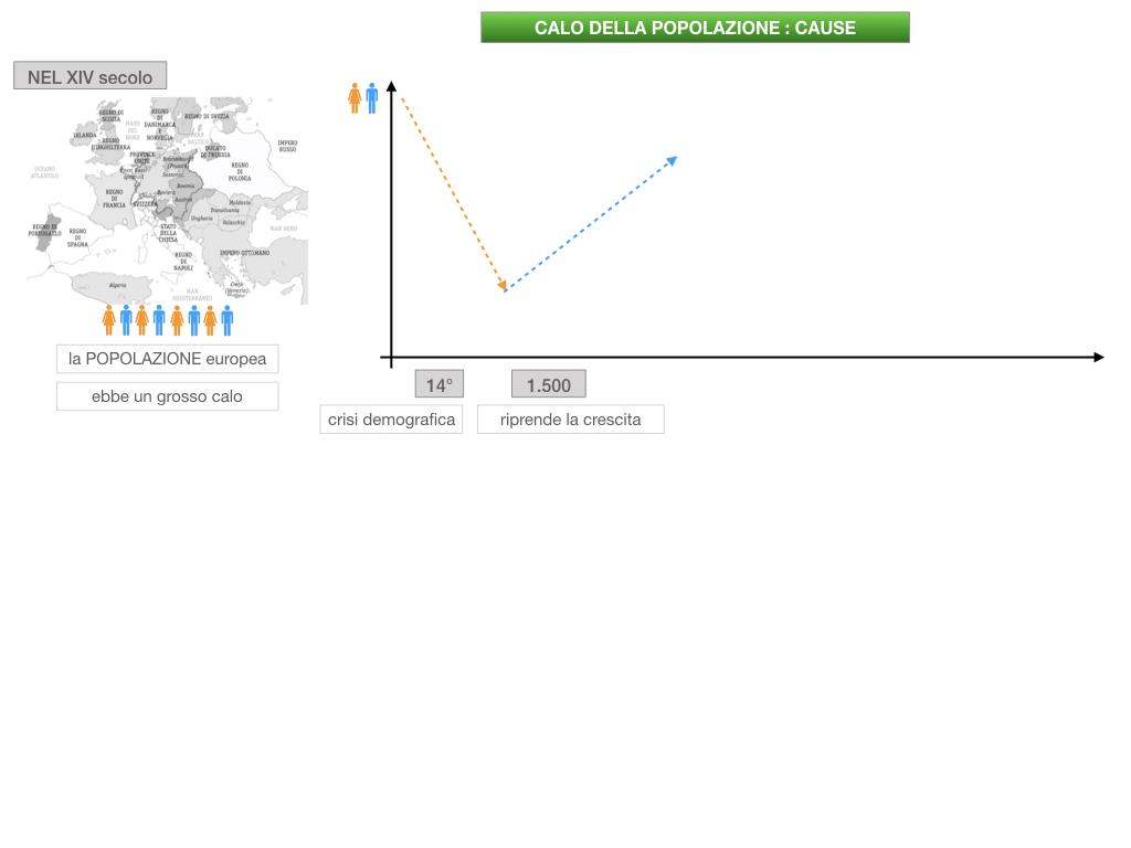 23.DIFFICOLTA' ECONOMICHEE CALO DEMOGRAFICO EUROPA_SIMULAZIONE .052