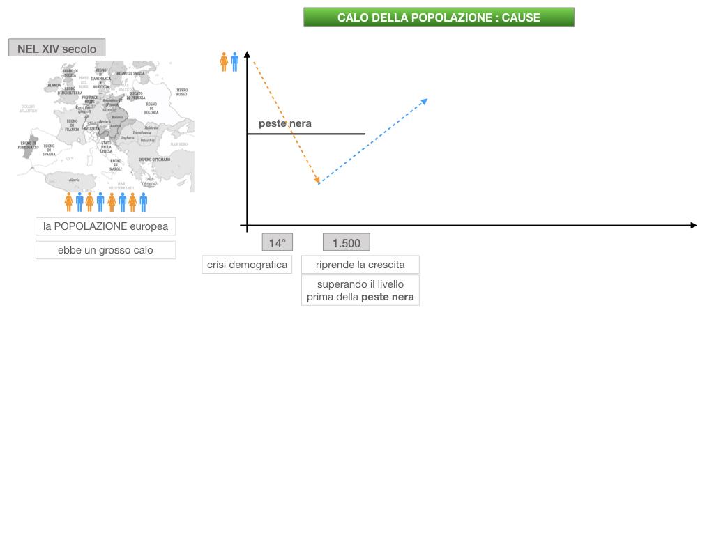 23.DIFFICOLTA' ECONOMICHEE CALO DEMOGRAFICO EUROPA_SIMULAZIONE .053