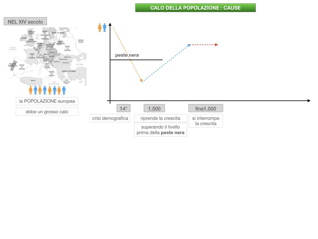 23.DIFFICOLTA' ECONOMICHEE CALO DEMOGRAFICO EUROPA_SIMULAZIONE .054