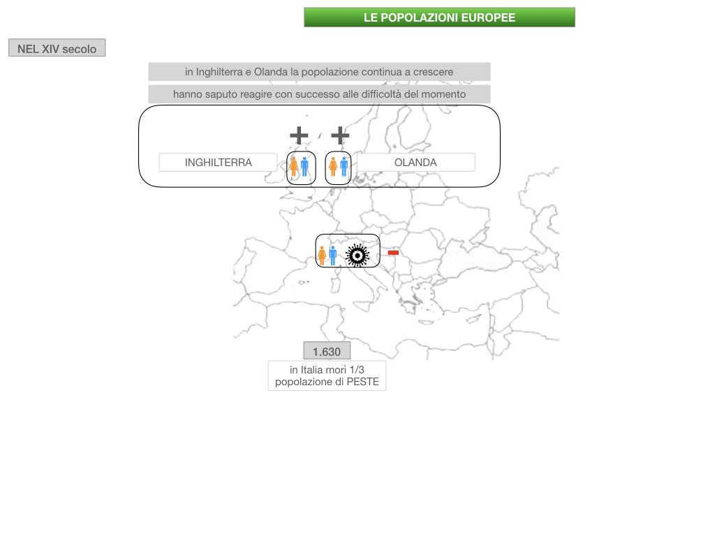 23.DIFFICOLTA' ECONOMICHEE CALO DEMOGRAFICO EUROPA_SIMULAZIONE .060