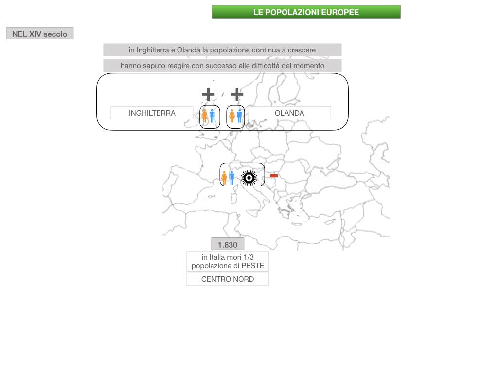 23.DIFFICOLTA' ECONOMICHEE CALO DEMOGRAFICO EUROPA_SIMULAZIONE .061