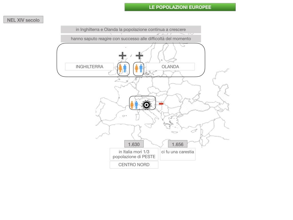 23.DIFFICOLTA' ECONOMICHEE CALO DEMOGRAFICO EUROPA_SIMULAZIONE .062