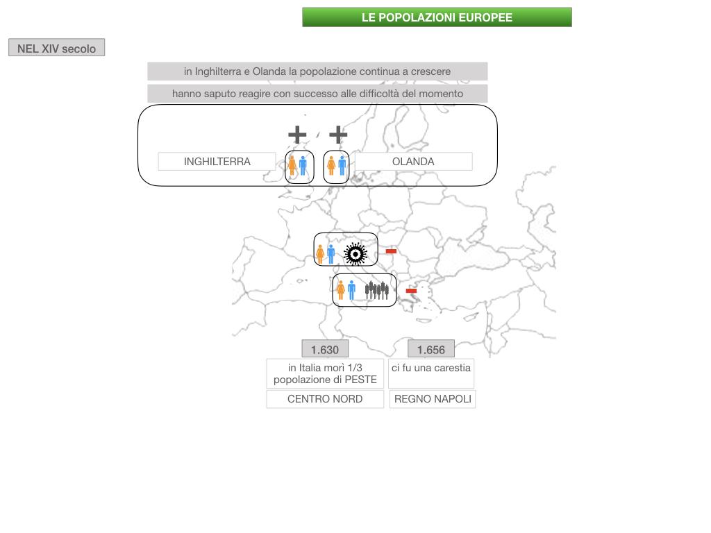 23.DIFFICOLTA' ECONOMICHEE CALO DEMOGRAFICO EUROPA_SIMULAZIONE .063