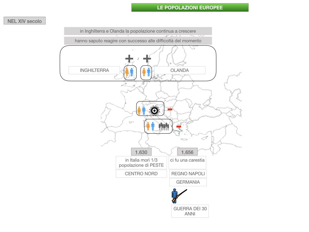 23.DIFFICOLTA' ECONOMICHEE CALO DEMOGRAFICO EUROPA_SIMULAZIONE .064