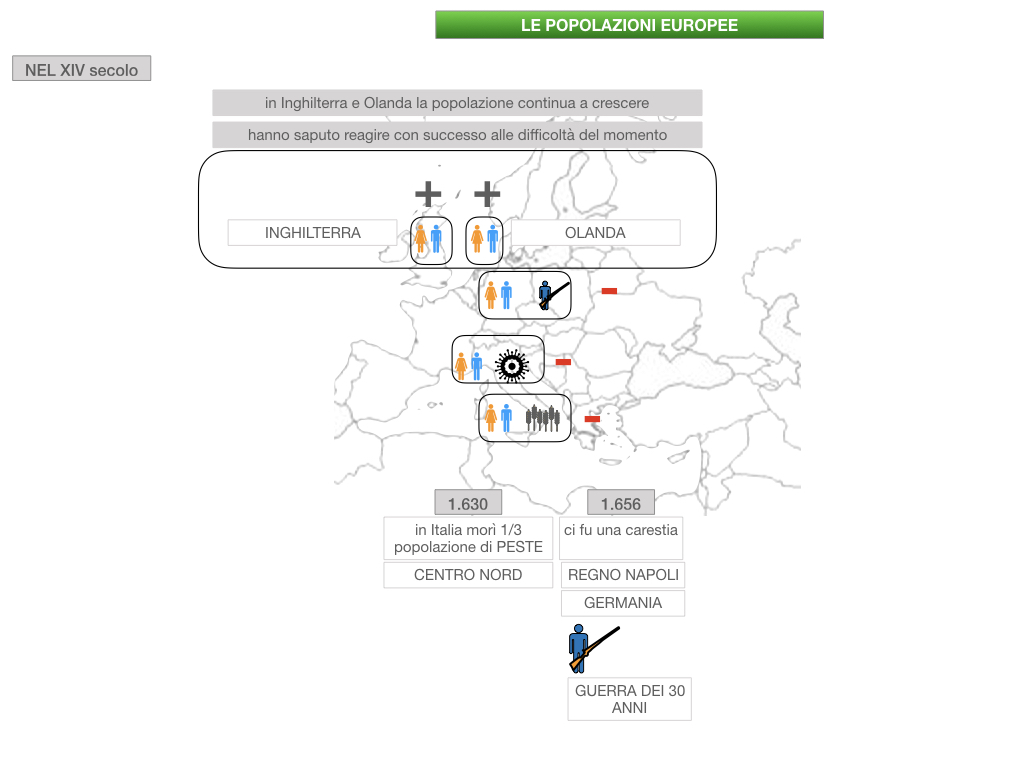 23.DIFFICOLTA' ECONOMICHEE CALO DEMOGRAFICO EUROPA_SIMULAZIONE .065