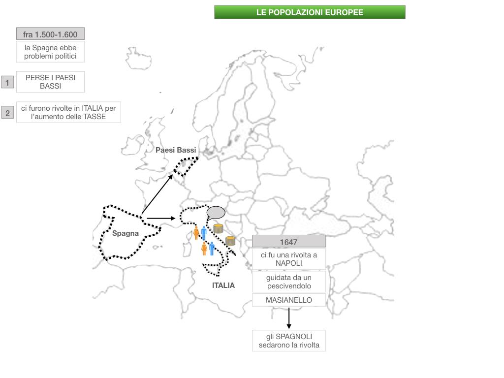 23.DIFFICOLTA' ECONOMICHEE CALO DEMOGRAFICO EUROPA_SIMULAZIONE .074