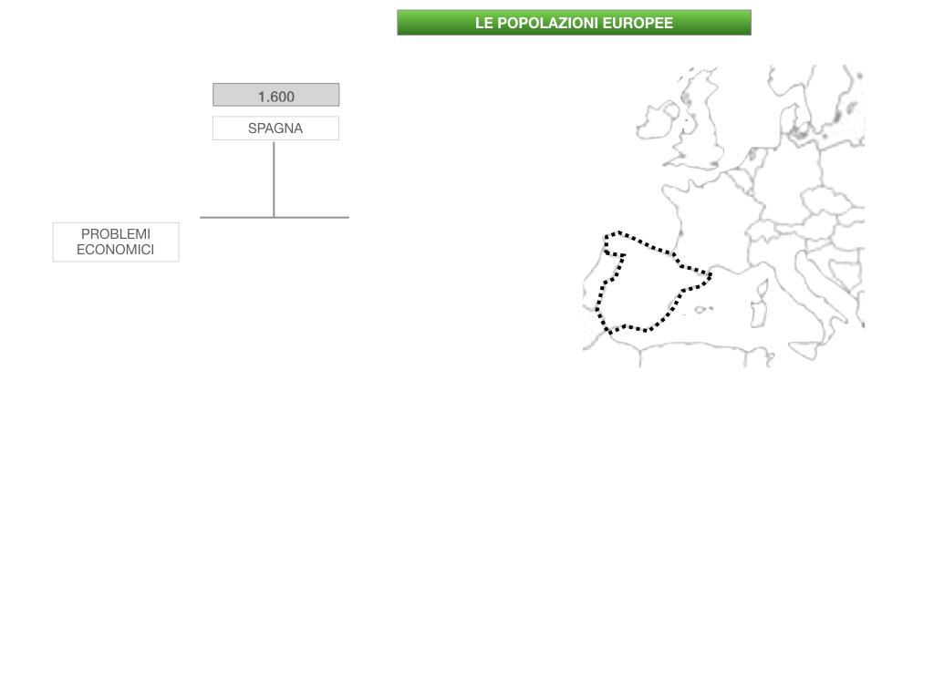 23.DIFFICOLTA' ECONOMICHEE CALO DEMOGRAFICO EUROPA_SIMULAZIONE .076