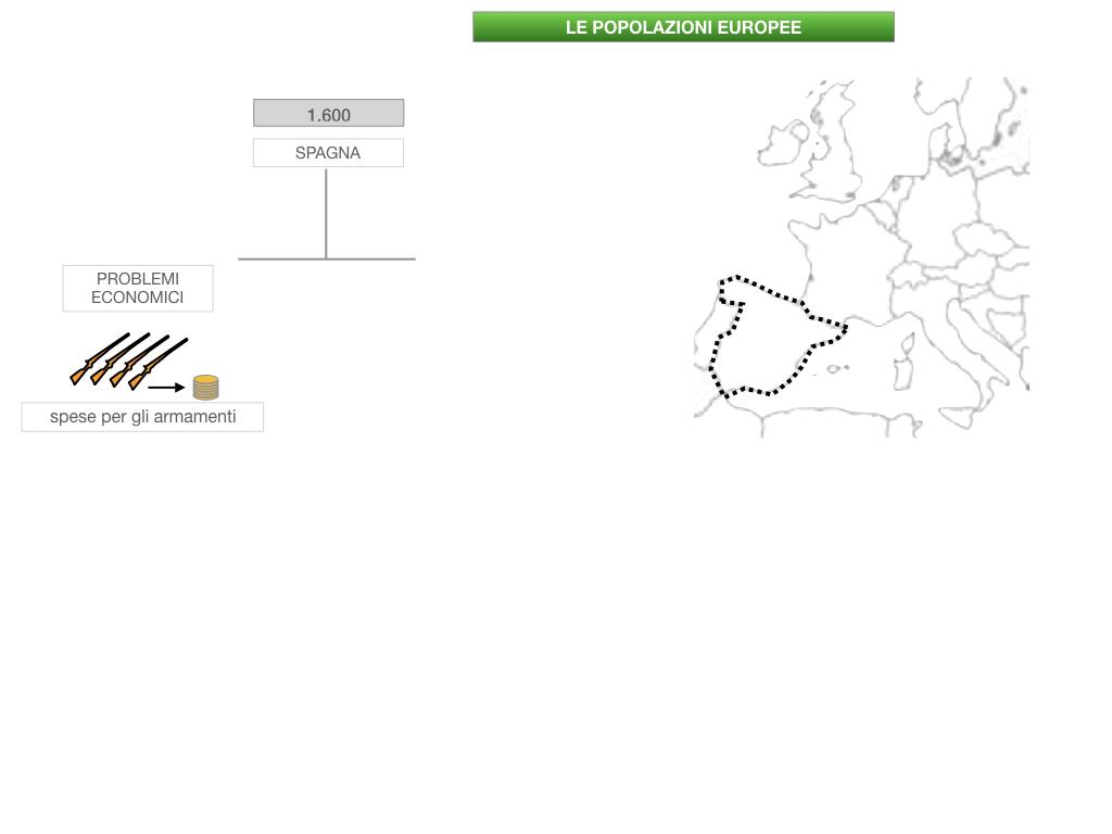 23.DIFFICOLTA' ECONOMICHEE CALO DEMOGRAFICO EUROPA_SIMULAZIONE .077