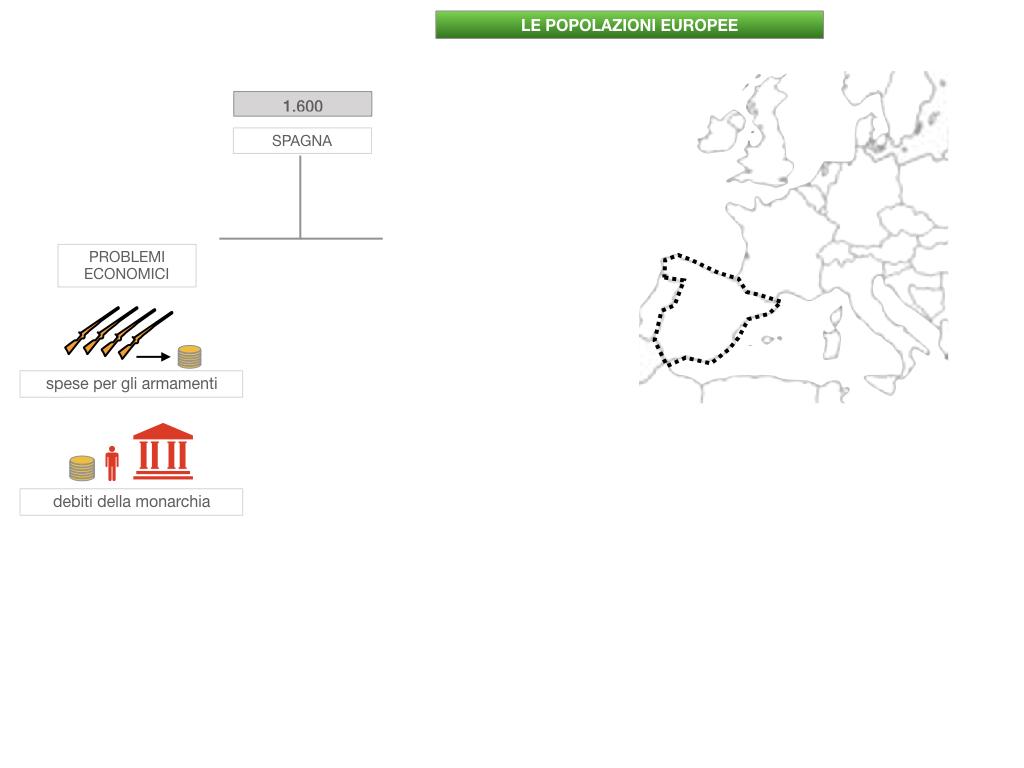 23.DIFFICOLTA' ECONOMICHEE CALO DEMOGRAFICO EUROPA_SIMULAZIONE .078
