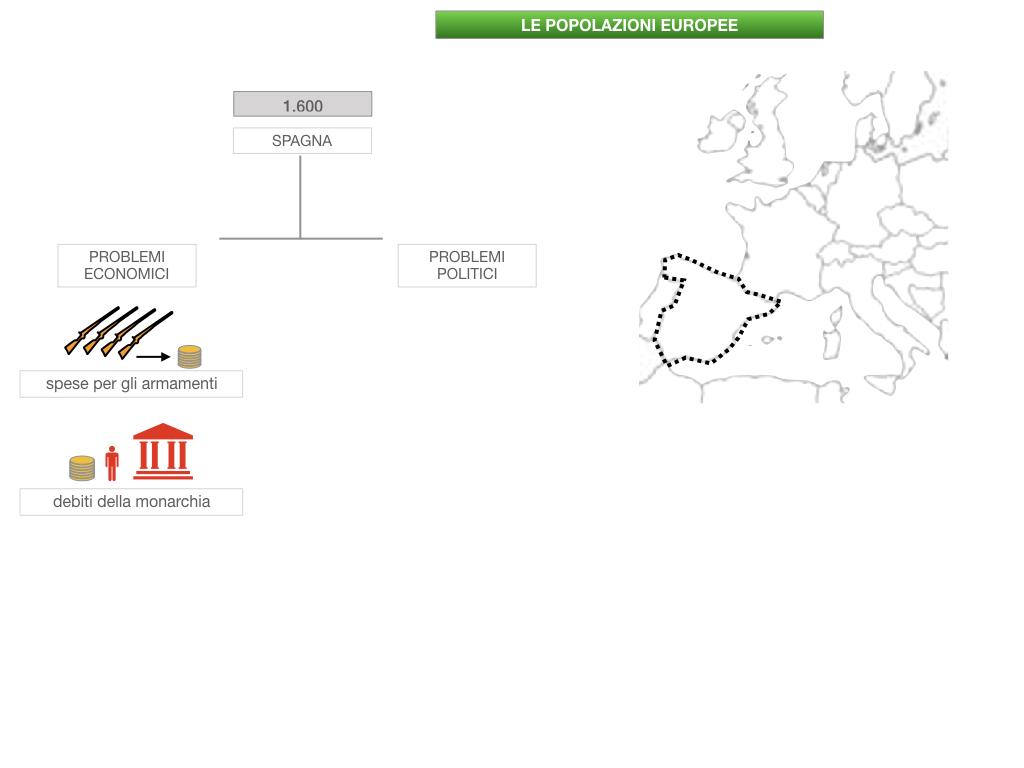 23.DIFFICOLTA' ECONOMICHEE CALO DEMOGRAFICO EUROPA_SIMULAZIONE .079