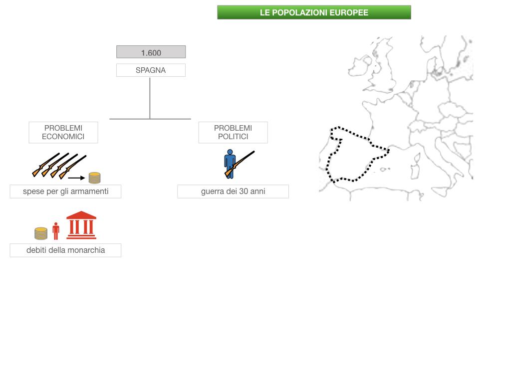 23.DIFFICOLTA' ECONOMICHEE CALO DEMOGRAFICO EUROPA_SIMULAZIONE .080