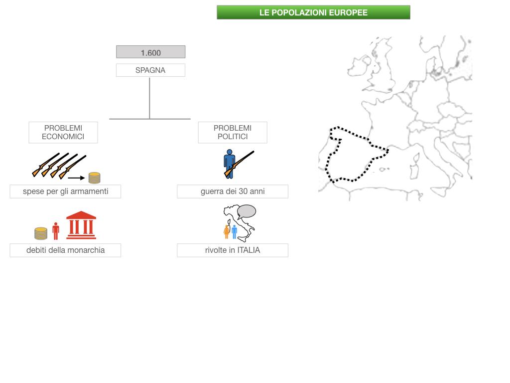 23.DIFFICOLTA' ECONOMICHEE CALO DEMOGRAFICO EUROPA_SIMULAZIONE .081