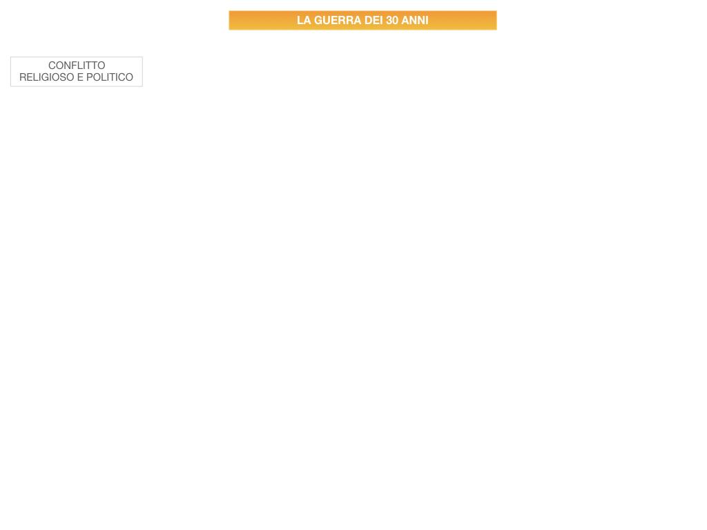 23.DIFFICOLTA' ECONOMICHEE CALO DEMOGRAFICO EUROPA_SIMULAZIONE .083