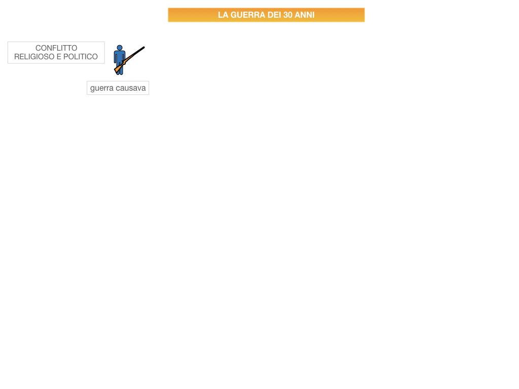 23.DIFFICOLTA' ECONOMICHEE CALO DEMOGRAFICO EUROPA_SIMULAZIONE .084