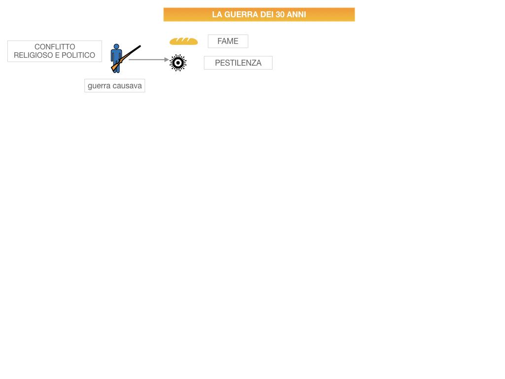 23.DIFFICOLTA' ECONOMICHEE CALO DEMOGRAFICO EUROPA_SIMULAZIONE .086