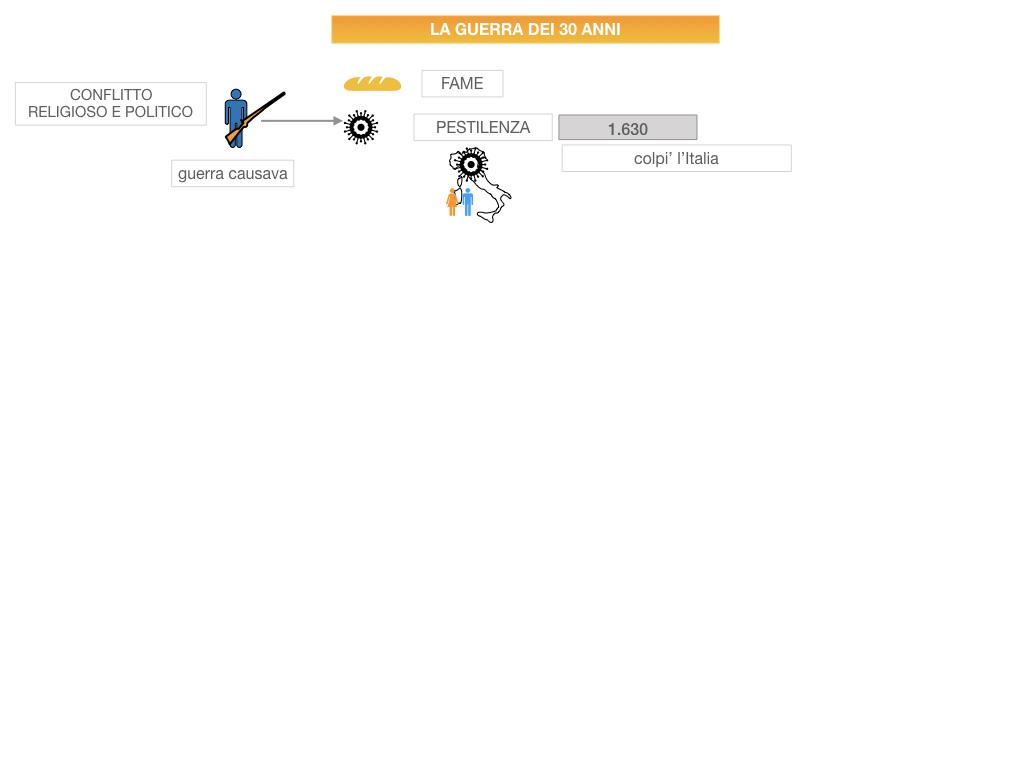 23.DIFFICOLTA' ECONOMICHEE CALO DEMOGRAFICO EUROPA_SIMULAZIONE .088