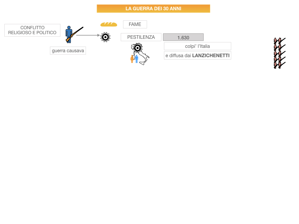 23.DIFFICOLTA' ECONOMICHEE CALO DEMOGRAFICO EUROPA_SIMULAZIONE .089