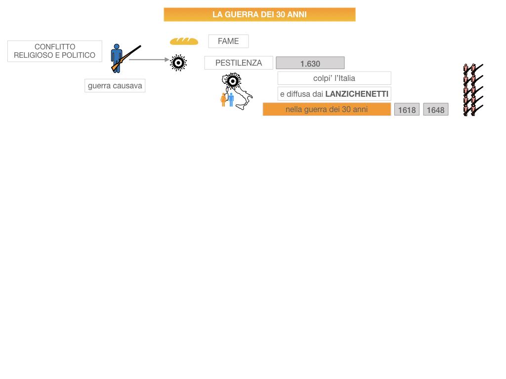 23.DIFFICOLTA' ECONOMICHEE CALO DEMOGRAFICO EUROPA_SIMULAZIONE .090