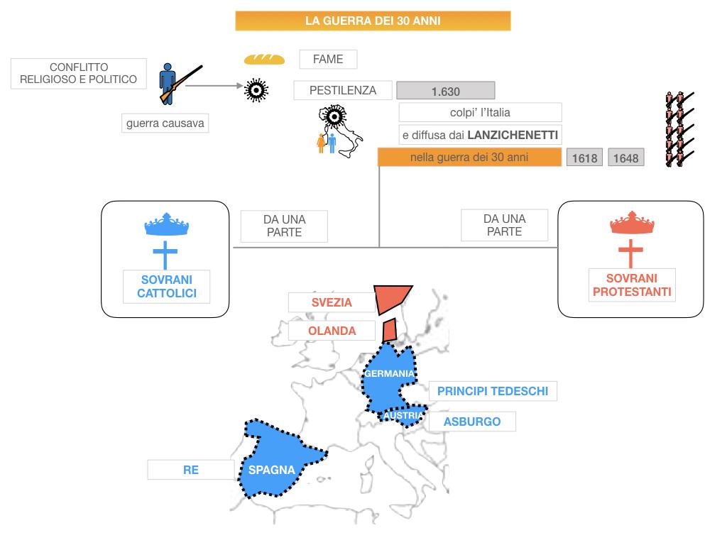 23.DIFFICOLTA' ECONOMICHEE CALO DEMOGRAFICO EUROPA_SIMULAZIONE .100