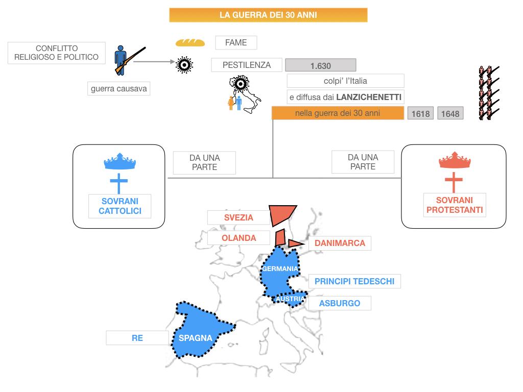 23.DIFFICOLTA' ECONOMICHEE CALO DEMOGRAFICO EUROPA_SIMULAZIONE .101