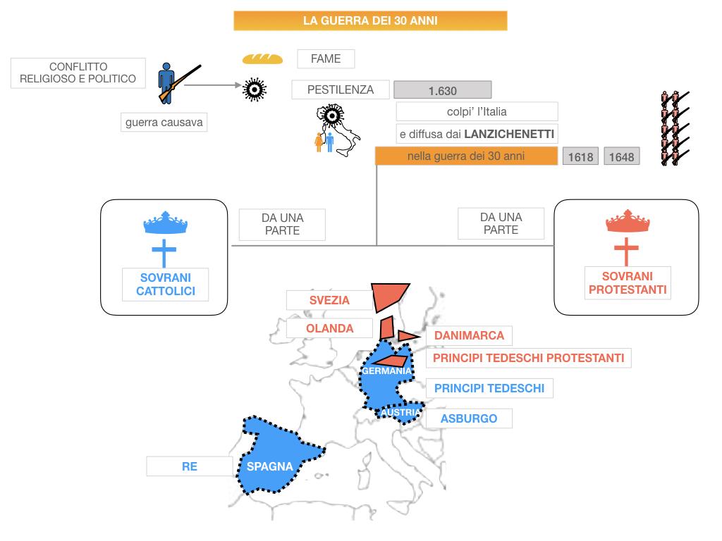 23.DIFFICOLTA' ECONOMICHEE CALO DEMOGRAFICO EUROPA_SIMULAZIONE .102