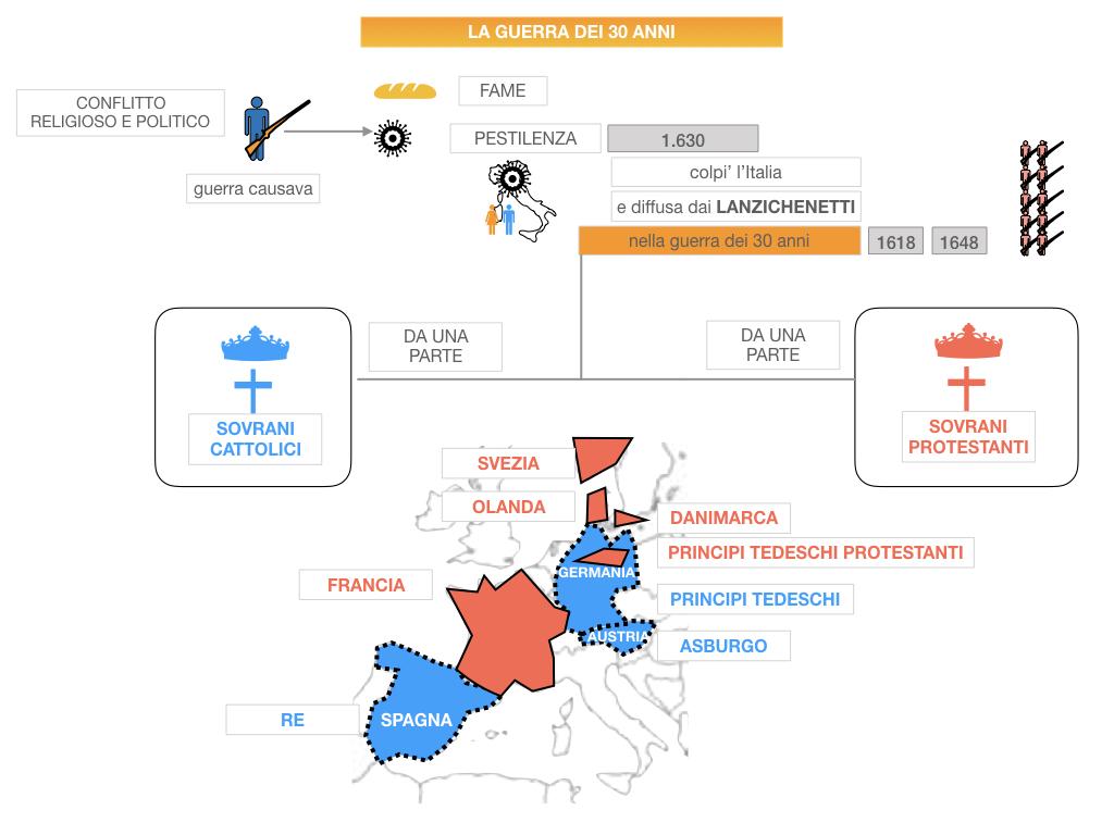 23.DIFFICOLTA' ECONOMICHEE CALO DEMOGRAFICO EUROPA_SIMULAZIONE .103
