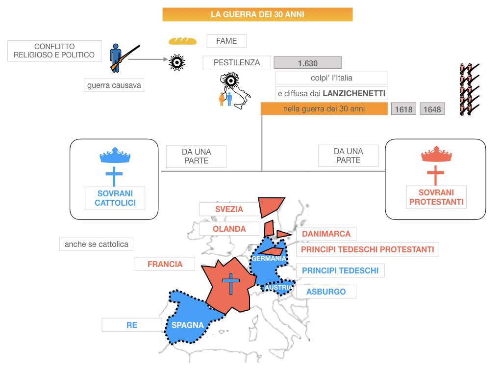 23.DIFFICOLTA' ECONOMICHEE CALO DEMOGRAFICO EUROPA_SIMULAZIONE .104