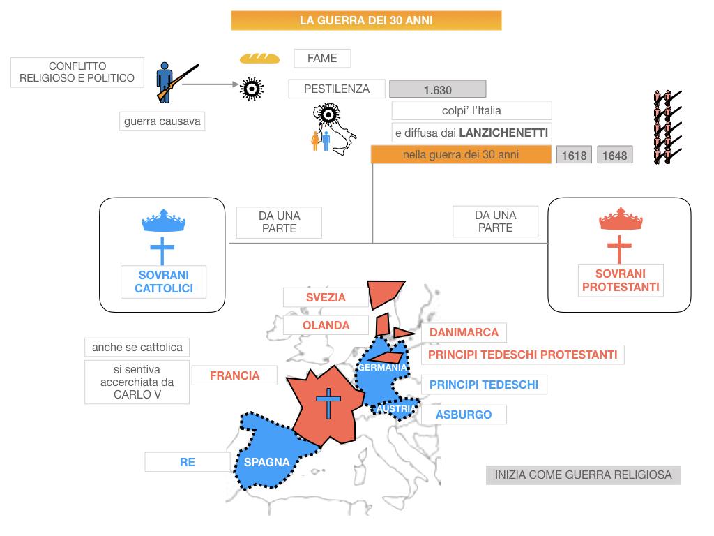 23.DIFFICOLTA' ECONOMICHEE CALO DEMOGRAFICO EUROPA_SIMULAZIONE .106
