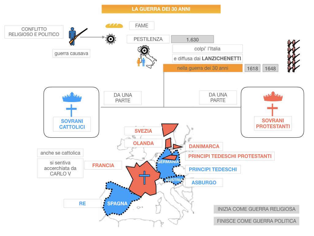 23.DIFFICOLTA' ECONOMICHEE CALO DEMOGRAFICO EUROPA_SIMULAZIONE .107