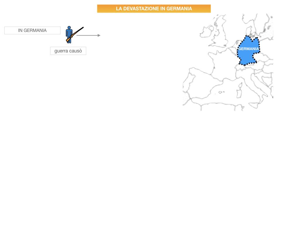 23.DIFFICOLTA' ECONOMICHEE CALO DEMOGRAFICO EUROPA_SIMULAZIONE .111