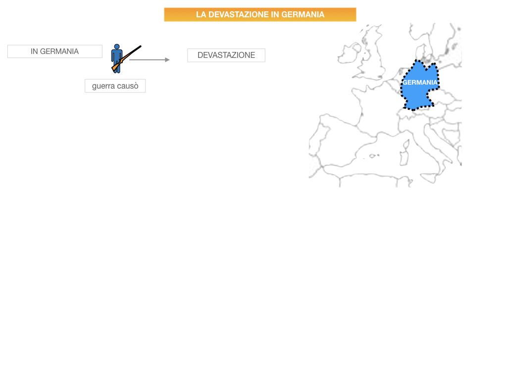 23.DIFFICOLTA' ECONOMICHEE CALO DEMOGRAFICO EUROPA_SIMULAZIONE .112