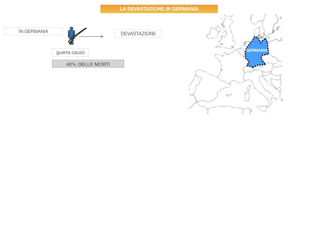 23.DIFFICOLTA' ECONOMICHEE CALO DEMOGRAFICO EUROPA_SIMULAZIONE .113