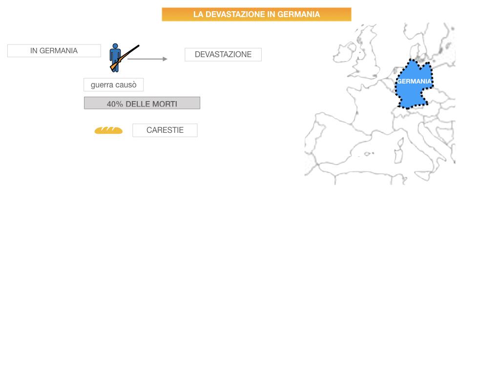 23.DIFFICOLTA' ECONOMICHEE CALO DEMOGRAFICO EUROPA_SIMULAZIONE .114