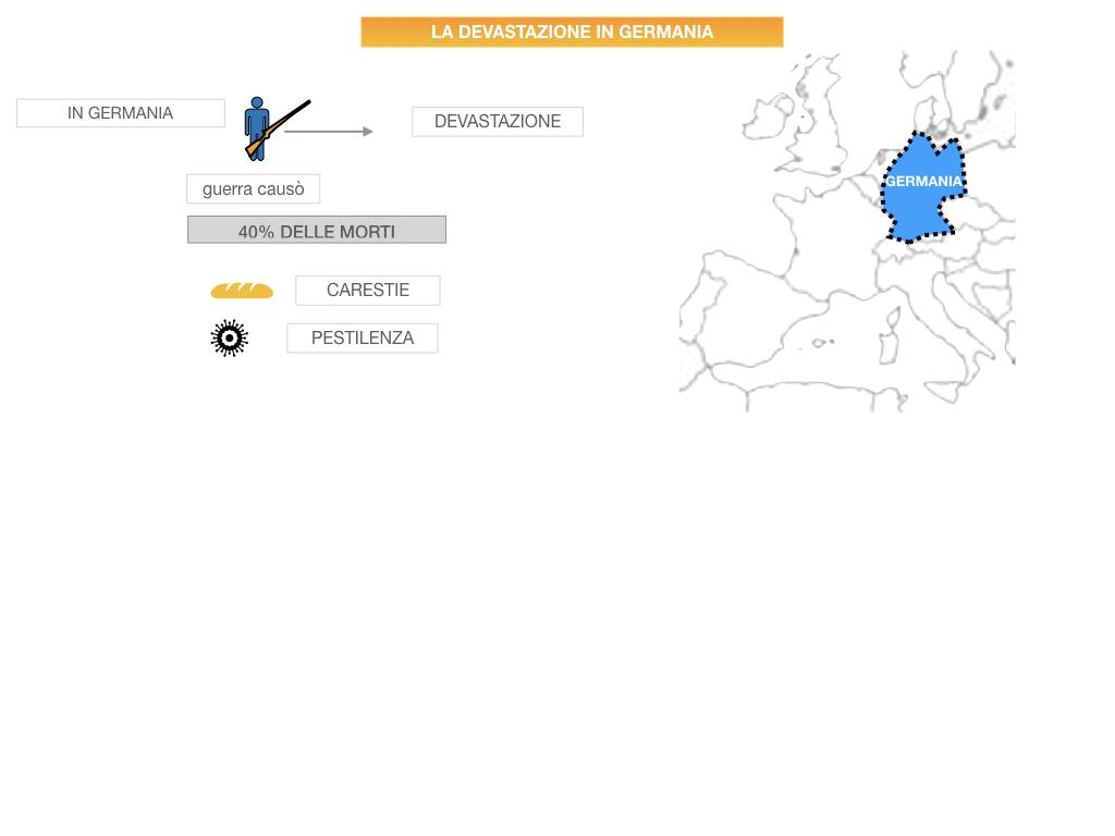 23.DIFFICOLTA' ECONOMICHEE CALO DEMOGRAFICO EUROPA_SIMULAZIONE .115