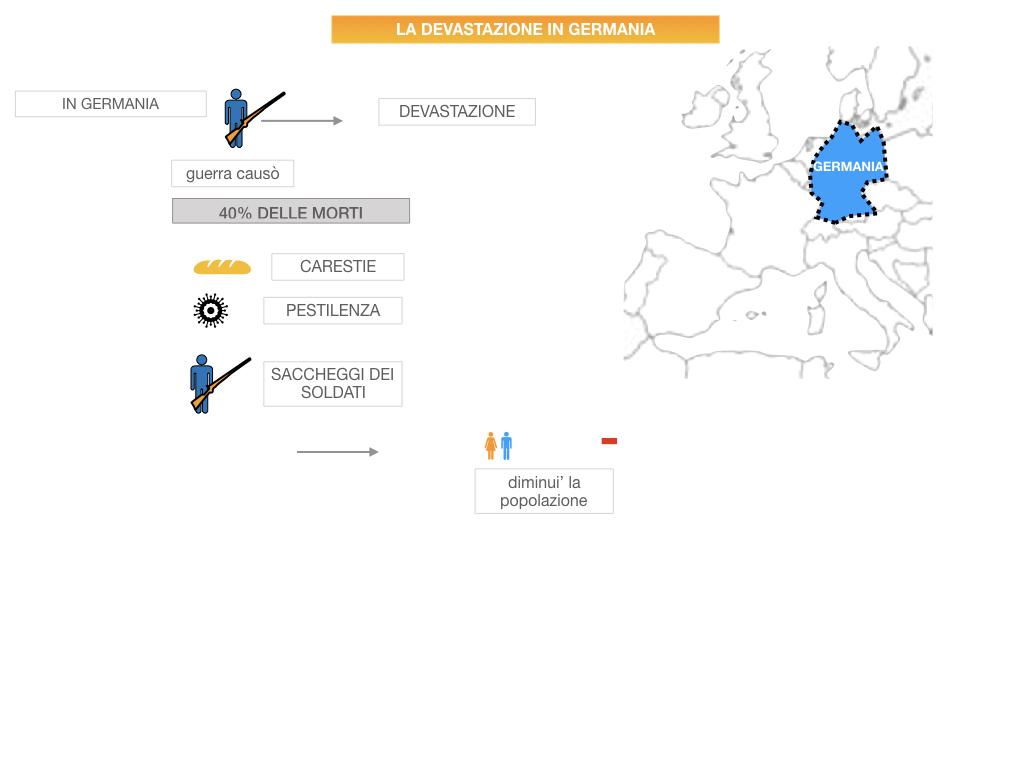 23.DIFFICOLTA' ECONOMICHEE CALO DEMOGRAFICO EUROPA_SIMULAZIONE .117